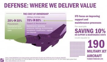 defense - where we deliver value