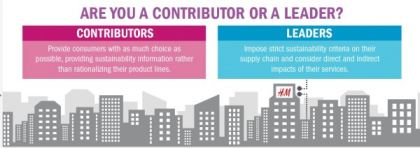 Are you a contributor or a leader