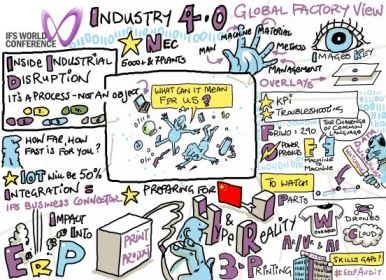 03 - Industry 4.1