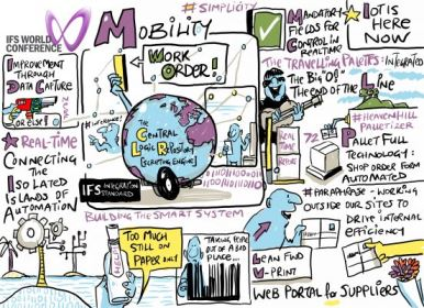 05 - Mobile and IOT1