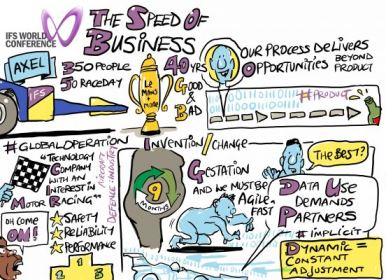 06 - speed of business3