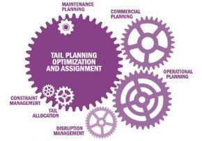 Aircraft Planning